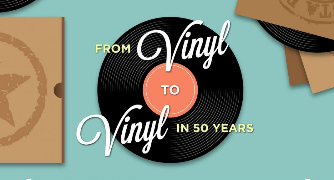 an infography about the history of the vinyl record in the last 50 years